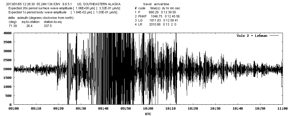 Seisme Alaska 2013 jan 5