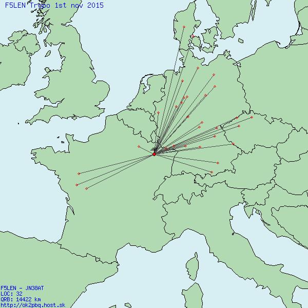 20151101